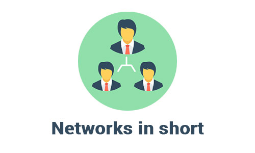 Networks in short